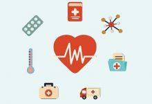 结肠炎吃什么药效果最好-三思生活网