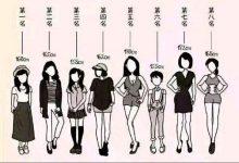 女生一般身高多少合适?-三思生活网