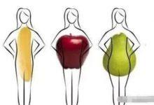 梨形身材怎么穿搭图片-三思生活网